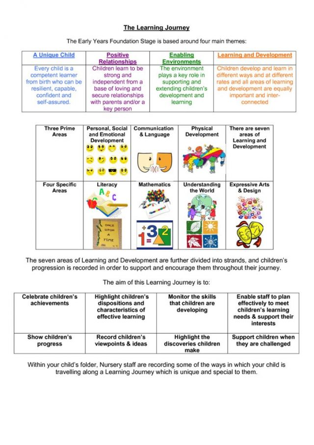 thumbnail of The Learning Journey Information Sheet