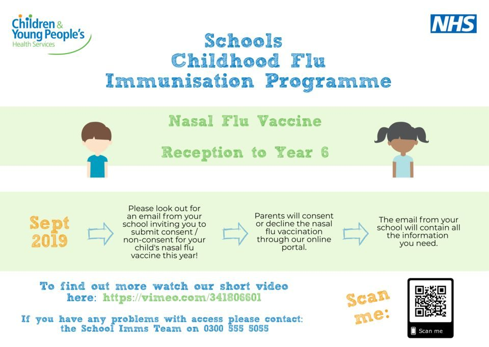 thumbnail of School Imms Primary School Flu Poster – Sept 2019